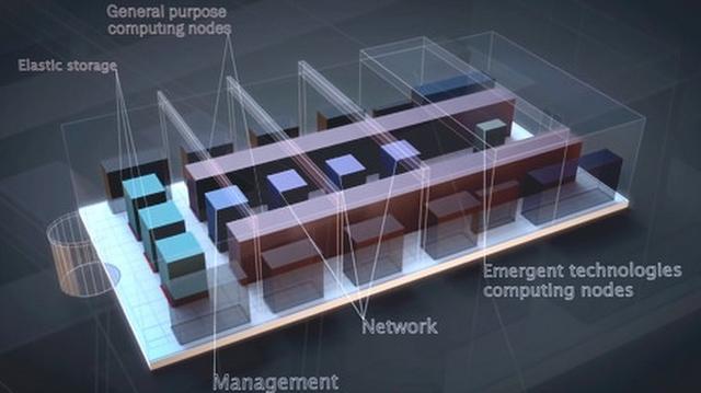 Lenovo Delivers World's Largest Next-Generation Intel-Based Supercomputer...